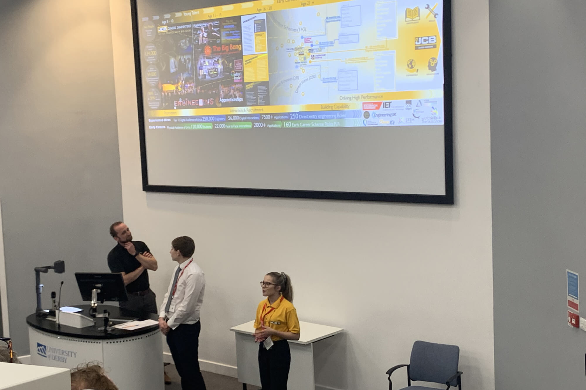 Molly is wearing a yellow JCB tshirt and is standing in front of a whit board presenting, next to a man in a white shirt and a man in a black shirt.