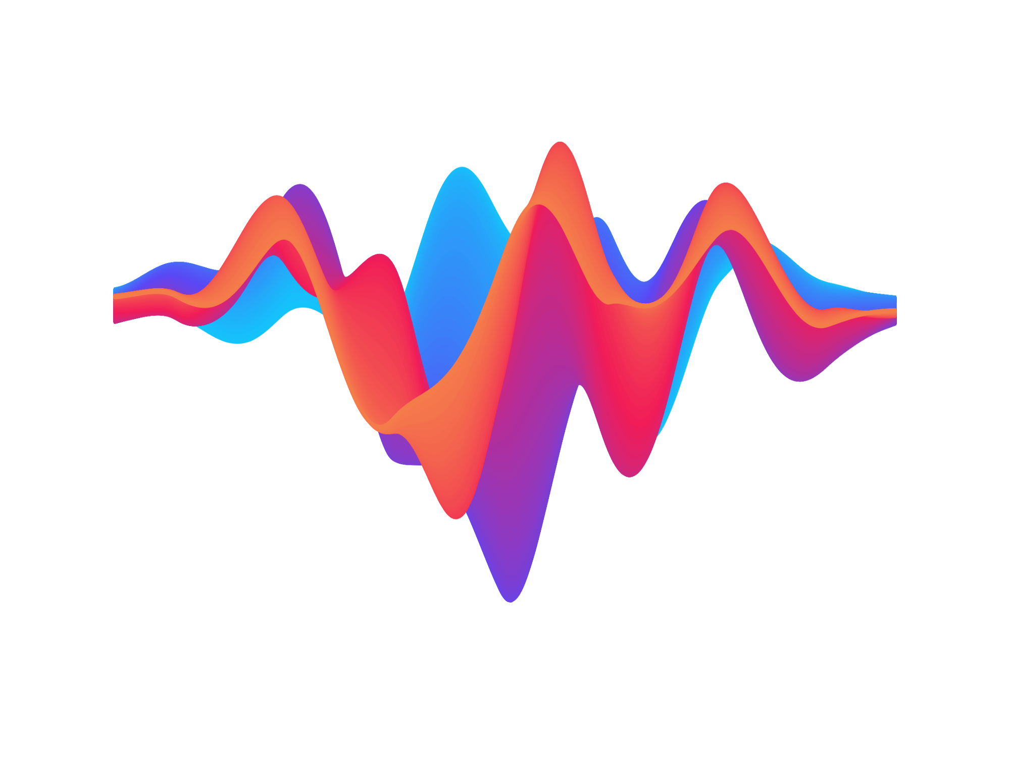 A visual sound graph