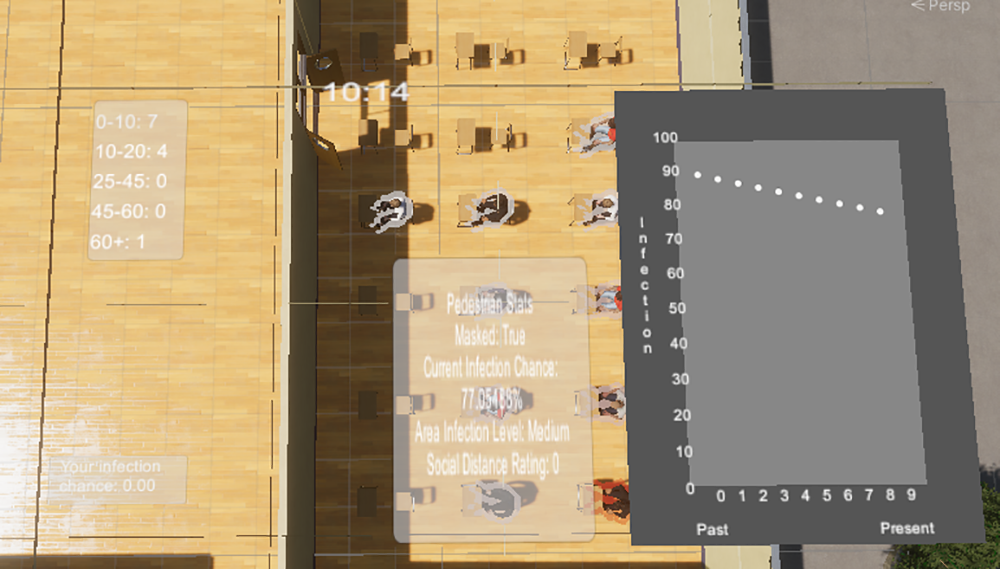 A computerised image of people sat at desks in a classroom in birds eye view