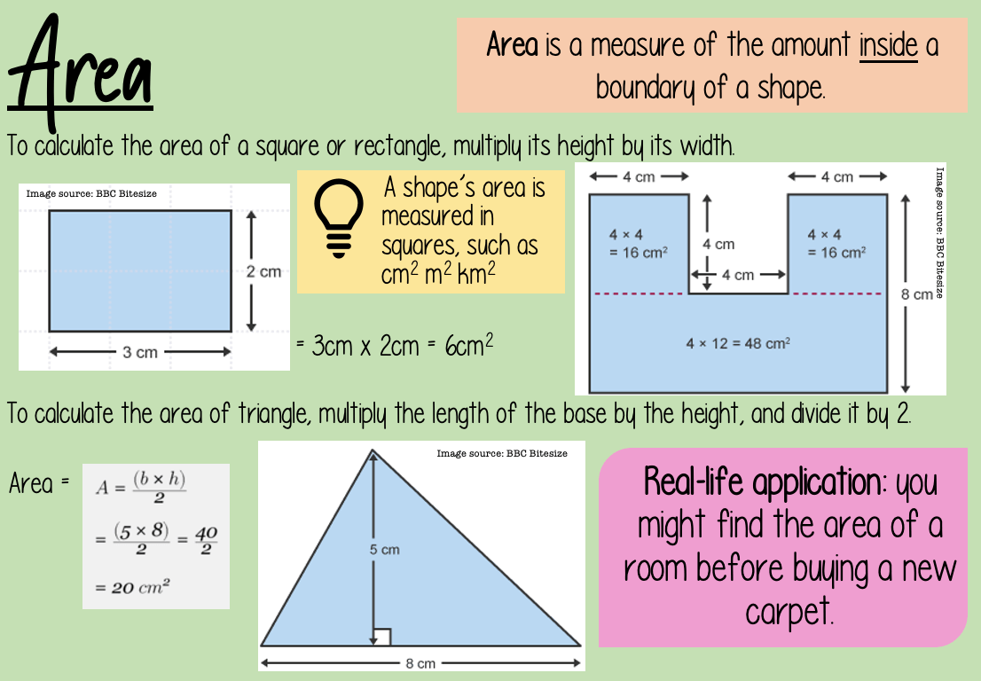 Maths learning resource worksheet about calculating the area of a shape