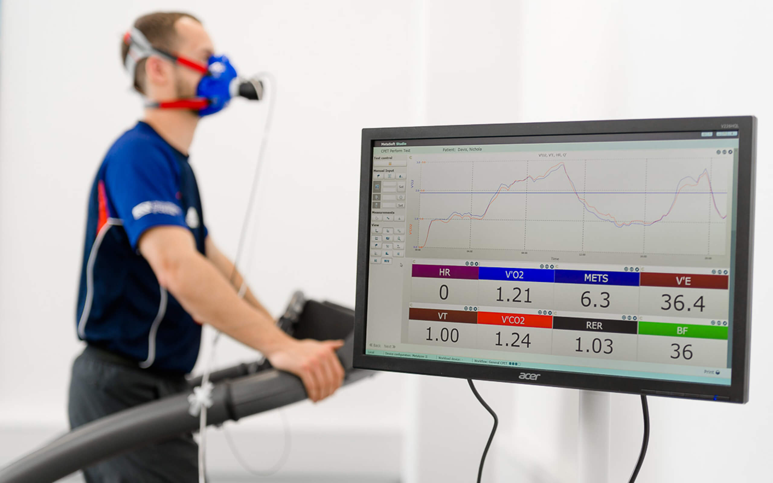 performance research in the High Performance Unit
