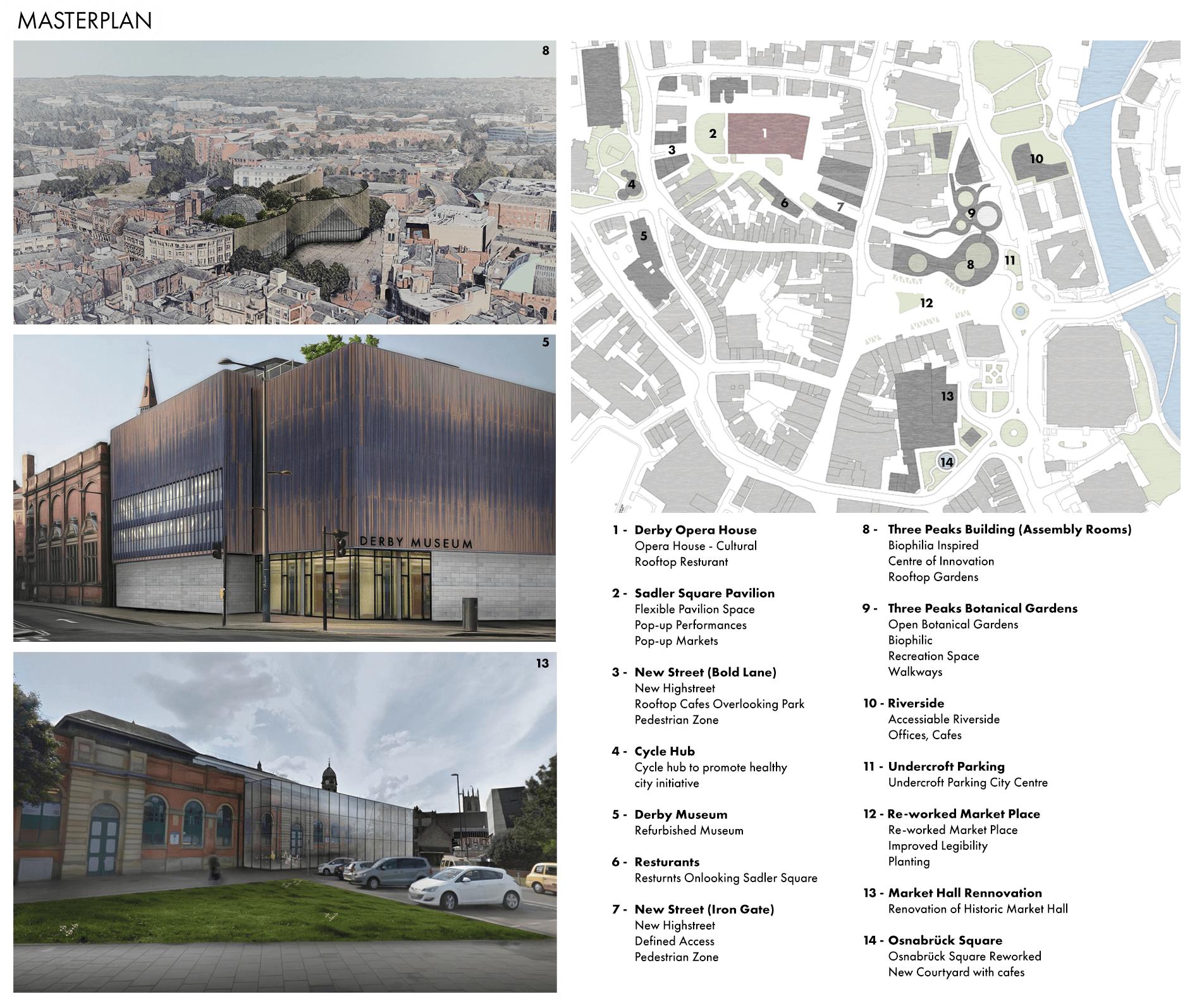Derby Opera House Masterplan