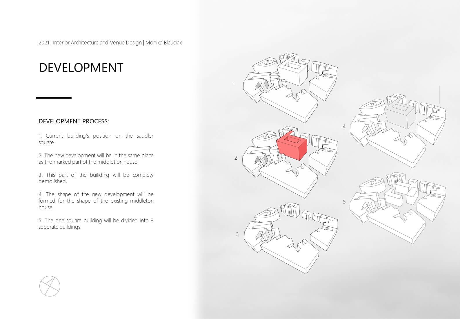 Monika Sadler Square Development Plan