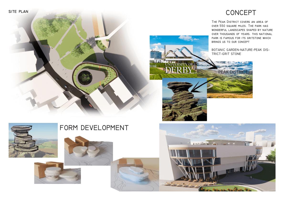 Botanic Garden and Research Centre Concept
