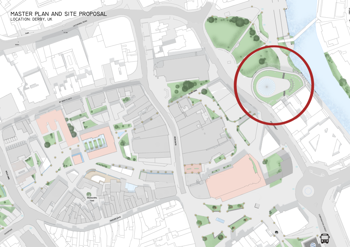 Botanic Garden and Research Centre Master Plan